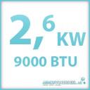 Koelcapaciteit 2.5 kW 9000 BTU