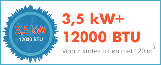 Koelcapaciteit 3.5 kW 12000 BTU