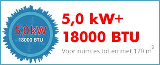 Koelcapaciteit 5.0 kW 18000 BTU